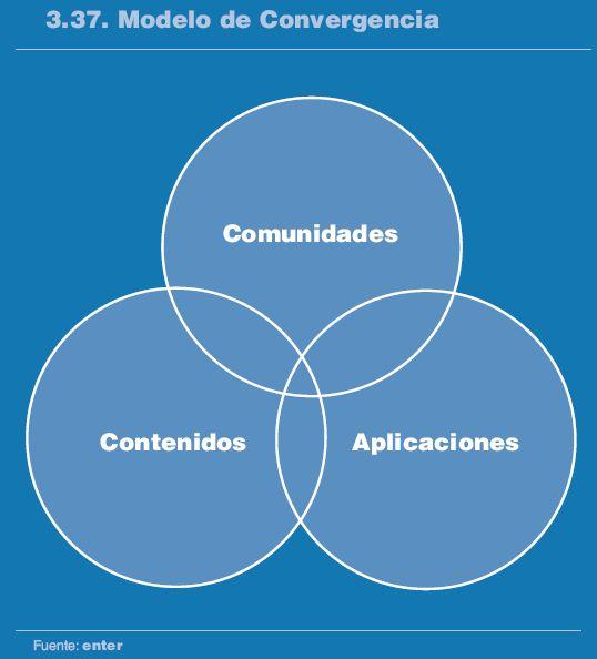 convergenciadigital.jpg.jpg