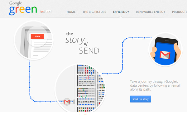 Story of send